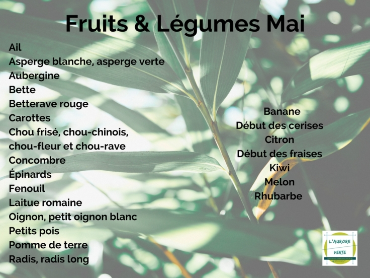 Fruits & Légumes Mai